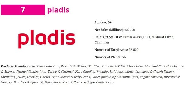 pladis-candy-industry-global-top-100-gidahatti