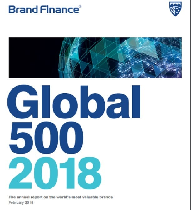 brand-finance-global-500-2018-gidahatti